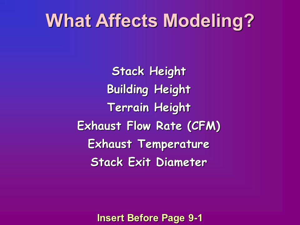 What Affects Modeling? Stack Height Building Height Terrain Height Exhaust Flow Rate (CFM) Exhaust Temperature Stack Exit Diameter Insert Before Page