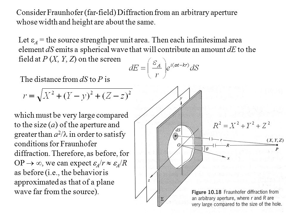 Fig. 10.19 A rectangular aperture. At point P (X, Y), the complex field is calculated as follows: