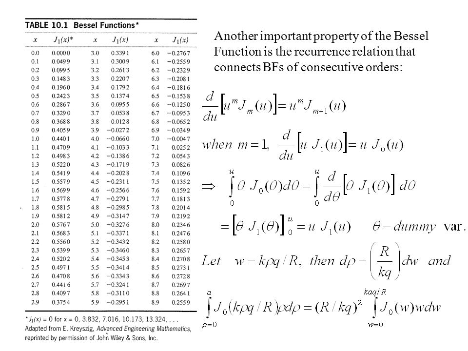 Another important property of the Bessel Function is the recurrence relation that connects BFs of consecutive orders: