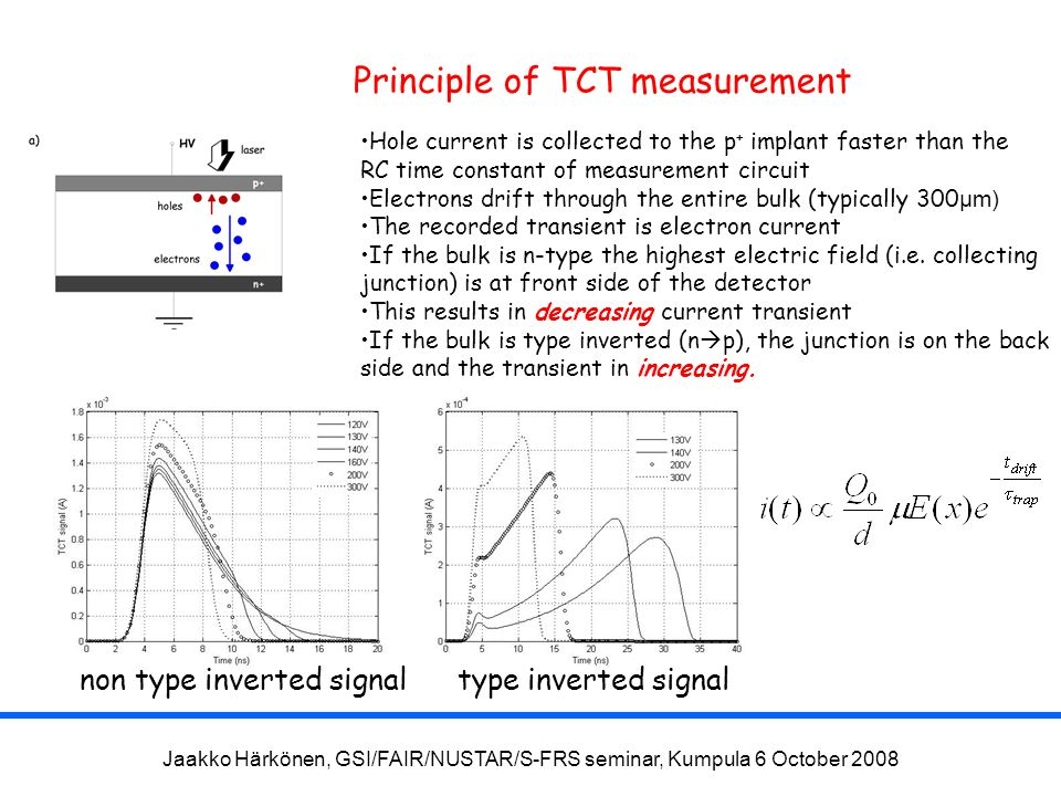 Jaakko Härkönen, GSI/FAIR/NUSTAR/S-FRS seminar, Kumpula 6 October 2008 Principle of TCT measurement Hole current is collected to the p + implant faster than the RC time constant of measurement circuit Electrons drift through the entire bulk (typically 300 μm) The recorded transient is electron current If the bulk is n-type the highest electric field (i.e.