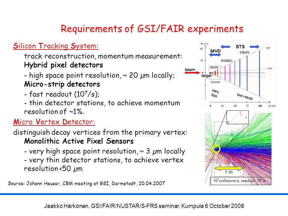 Jaakko Härkönen, GSI/FAIR/NUSTAR/S-FRS seminar, Kumpula 6 October 2008 Requirements of GSI/FAIR experiments 1 m 10 7 collisions/s, readout: 10 7 /s Si