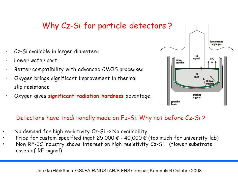 Jaakko Härkönen, GSI/FAIR/NUSTAR/S-FRS seminar, Kumpula 6 October 2008 Why Cz-Si for particle detectors .