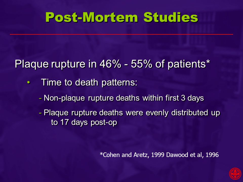 Plaque rupture in 46% - 55% of patients* Time to death patterns: - Non-plaque rupture deaths within first 3 days - Plaque rupture deaths were evenly distributed up to 17 days post-op Plaque rupture in 46% - 55% of patients* Time to death patterns: - Non-plaque rupture deaths within first 3 days - Plaque rupture deaths were evenly distributed up to 17 days post-op *Cohen and Aretz, 1999 Dawood et al, 1996 Post-Mortem Studies