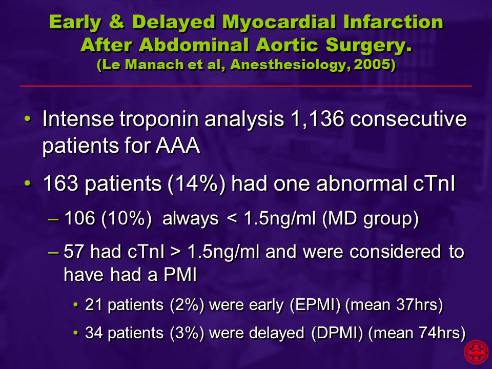 Early & Delayed Myocardial Infarction After Abdominal Aortic Surgery.