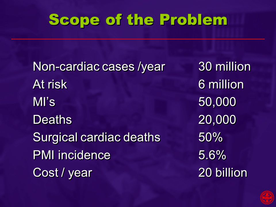 Scope of the Problem Non-cardiac cases /year 30 million At risk 6 million MI's50,000 Deaths20,000 Surgical cardiac deaths50% PMI incidence5.6% Cost / year20 billion Non-cardiac cases /year 30 million At risk 6 million MI's50,000 Deaths20,000 Surgical cardiac deaths50% PMI incidence5.6% Cost / year20 billion