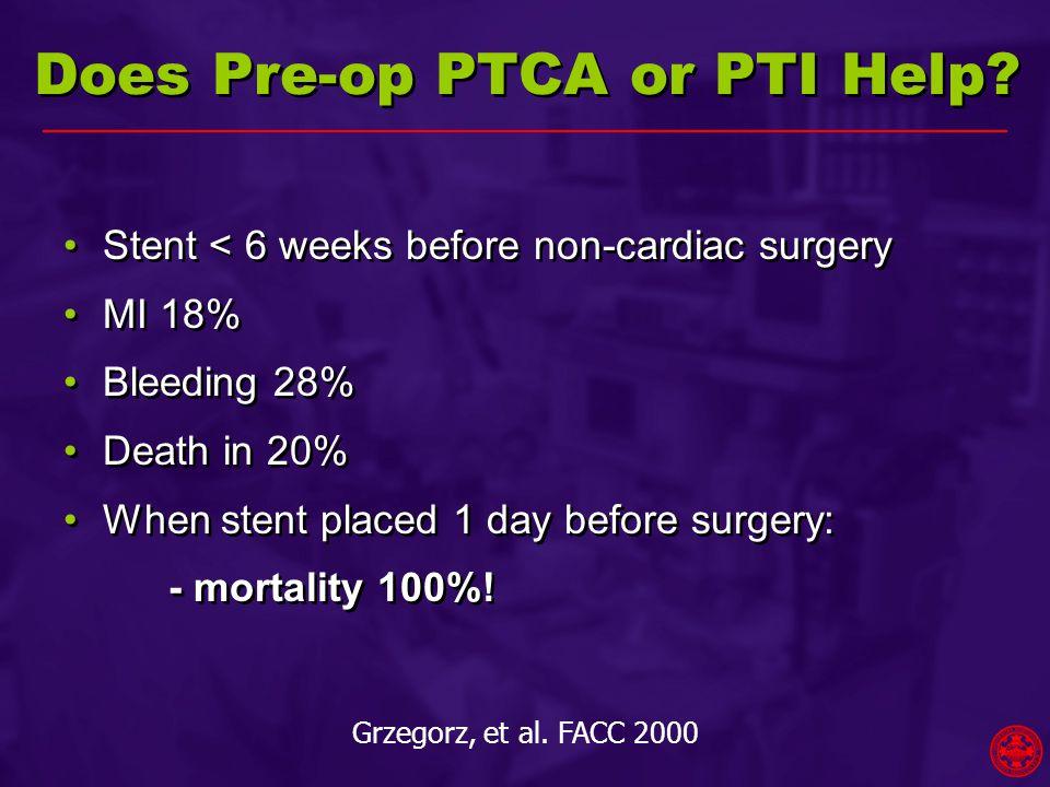 Does Pre-op PTCA or PTI Help.