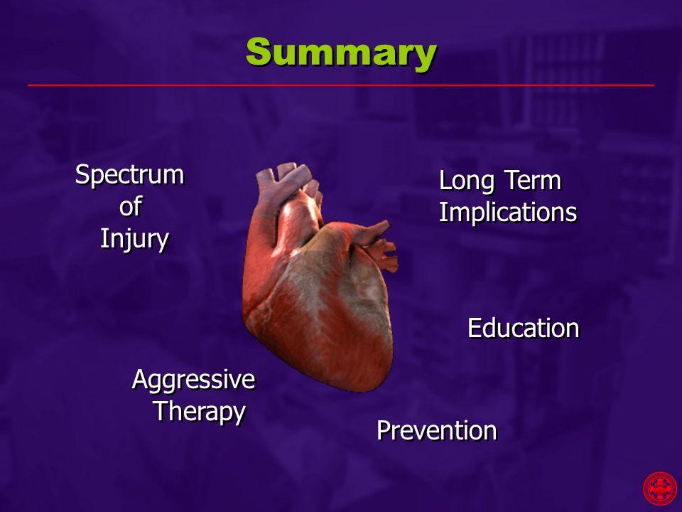 Summary Long Term Implications Long Term Implications Spectrum of Injury Spectrum of Injury Aggressive Therapy Aggressive Therapy Education Prevention