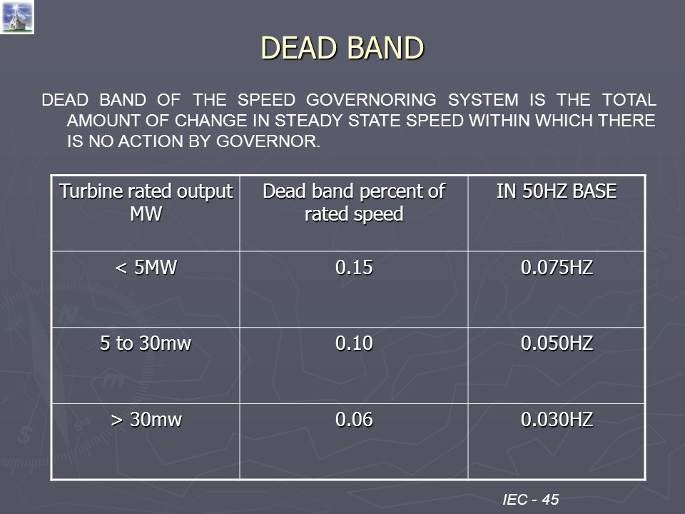 DEAD BAND DEAD BAND OF THE SPEED GOVERNORING SYSTEM IS THE TOTAL AMOUNT OF CHANGE IN STEADY STATE SPEED WITHIN WHICH THERE IS NO ACTION BY GOVERNOR. T