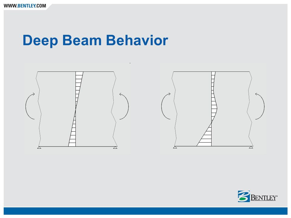 Deep Beam Behavior
