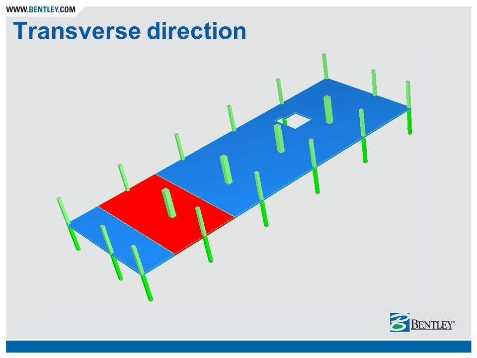 Transverse direction