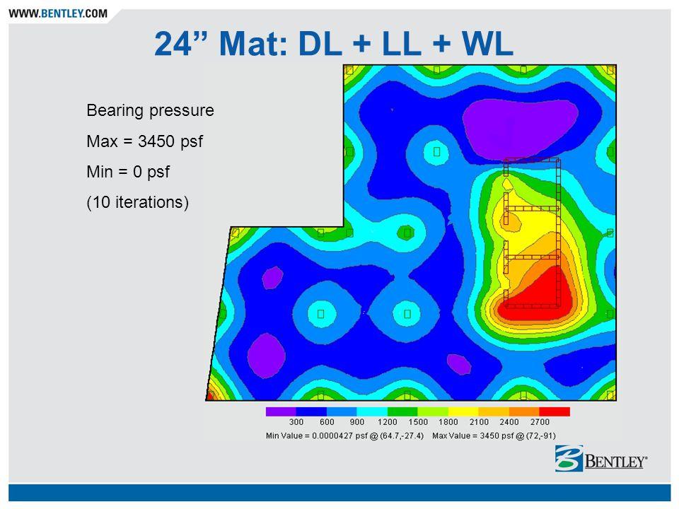 24 Mat: DL + LL + WL Bearing pressure Max = 3450 psf Min = 0 psf (10 iterations)
