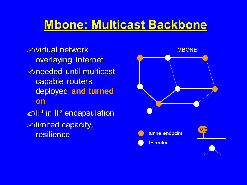 Mbone: Multicast Backbone MBONE tunnel endpoint IP router WS  virtual network overlaying Internet  needed until multicast capable routers deployed and turned on  IP in IP encapsulation  limited capacity, resilience