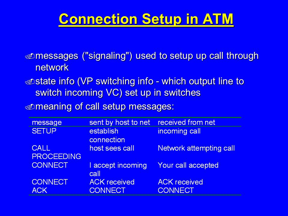 Connection Setup in ATM  messages ( signaling ) used to setup up call through network  state info (VP switching info - which output line to switch incoming VC) set up in switches  meaning of call setup messages:
