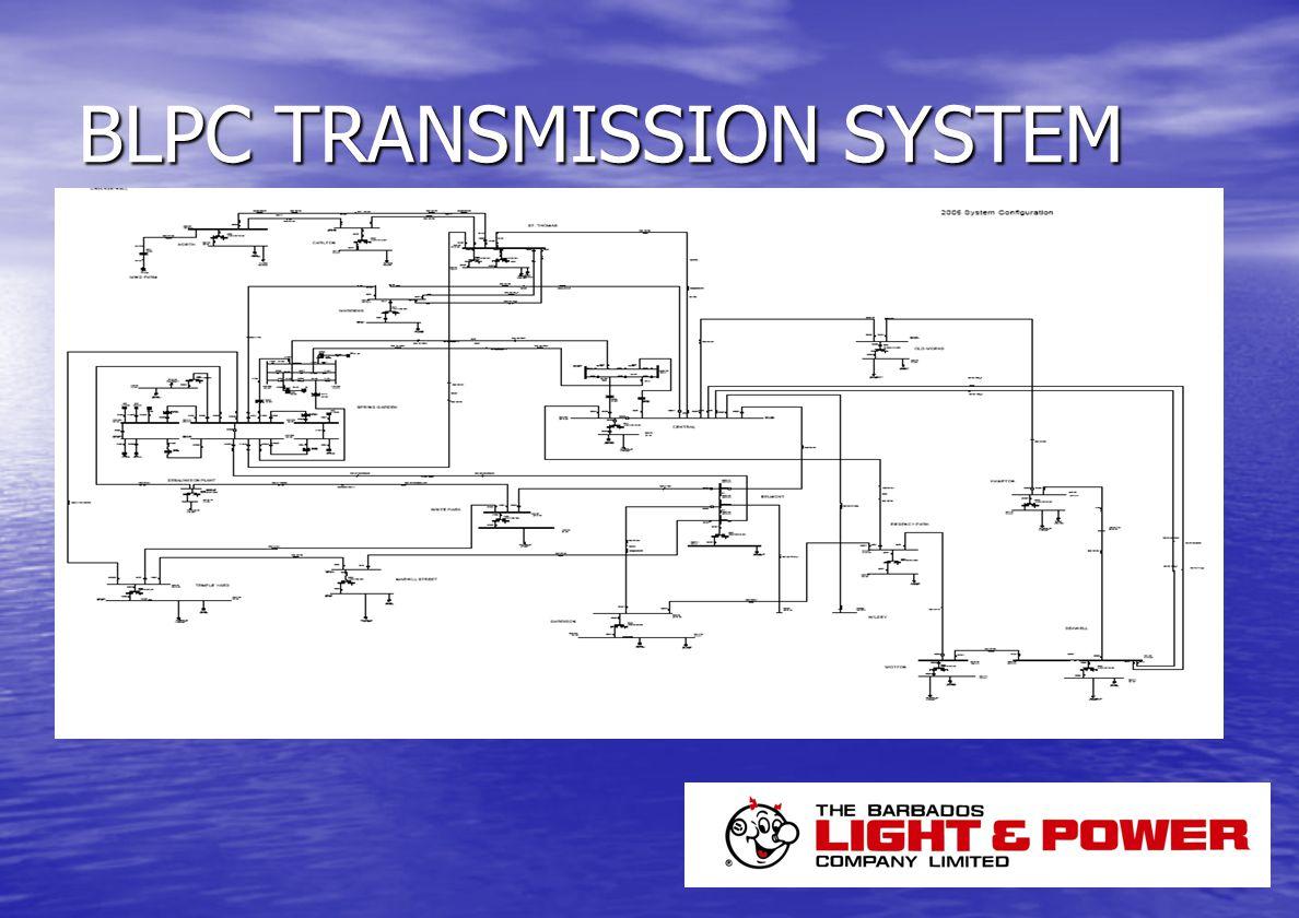 BLPC TRANSMISSION SYSTEM