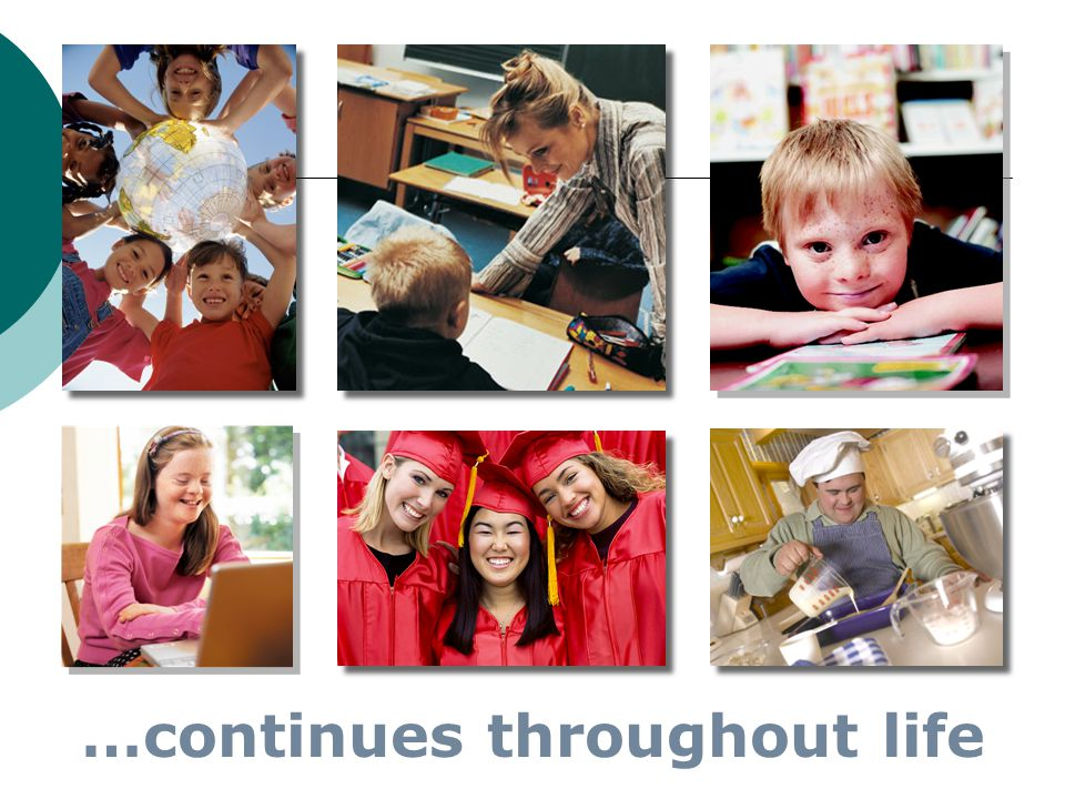 Critical Relationships Quality IEPs Staying in School GraduatingPositive post- school outcomes Family Support