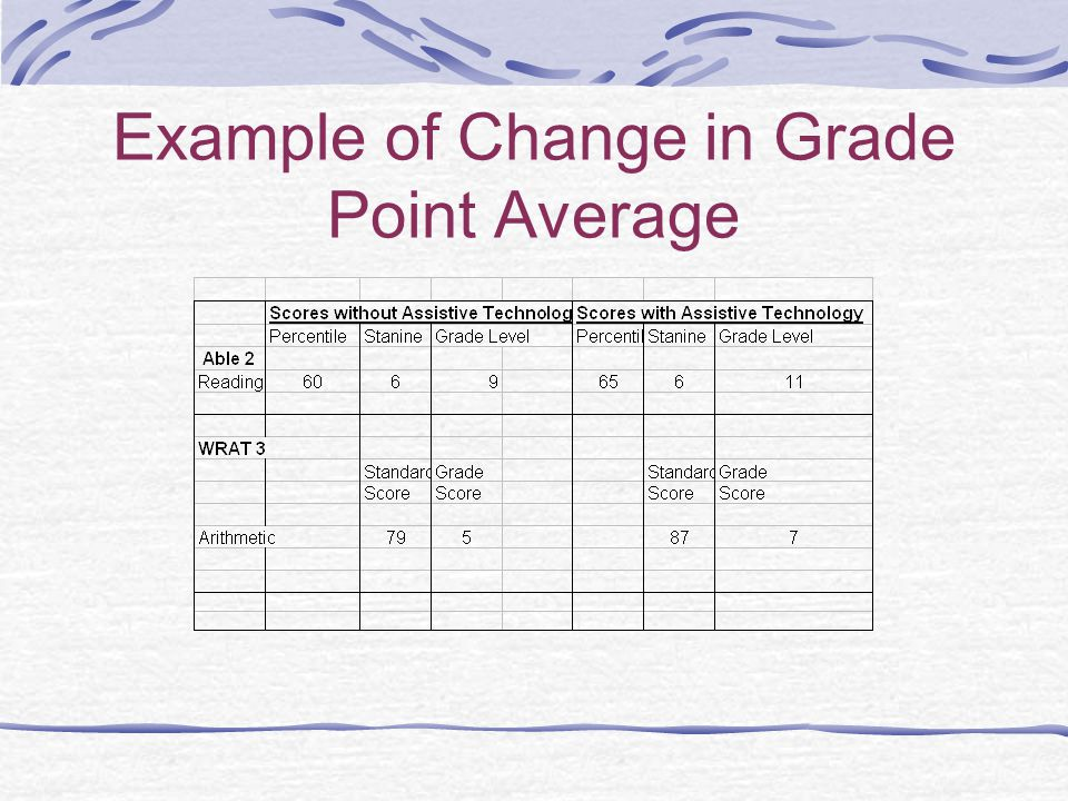 Example of Change in Grade Point Average