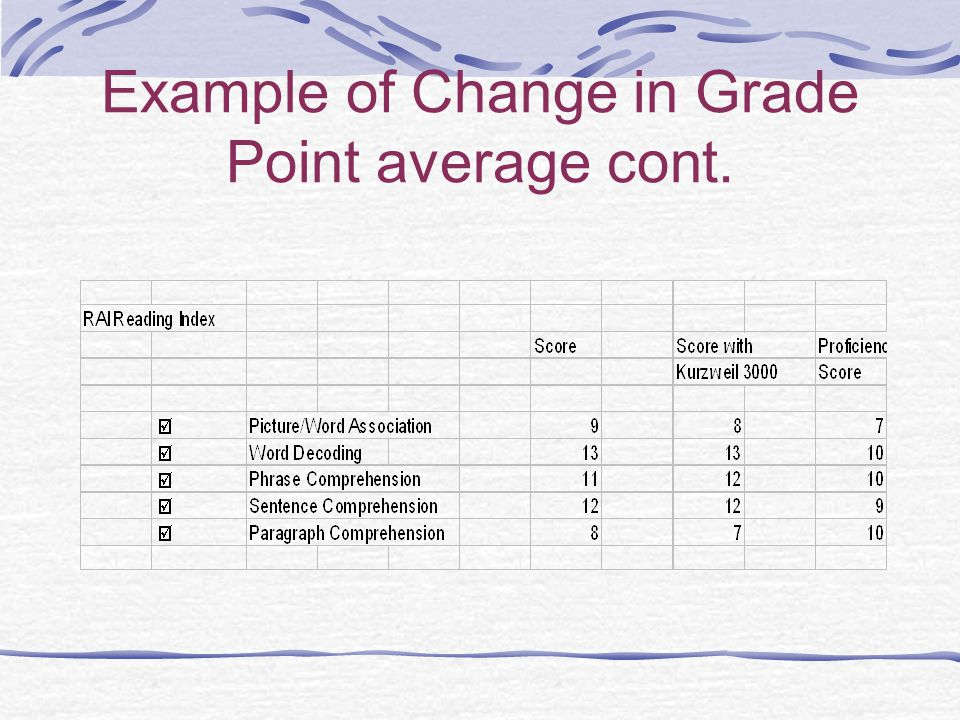 Example of Change in Grade Point average cont.