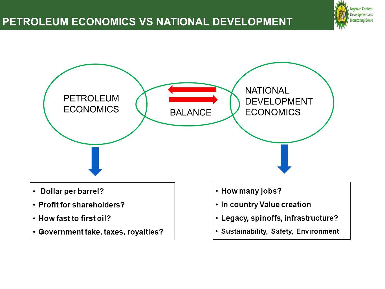 PETROLEUM ECONOMICS VS NATIONAL DEVELOPMENT PETROLEUM ECONOMICS NATIONAL DEVELOPMENT ECONOMICS BALANCE Dollar per barrel? Profit for shareholders? How