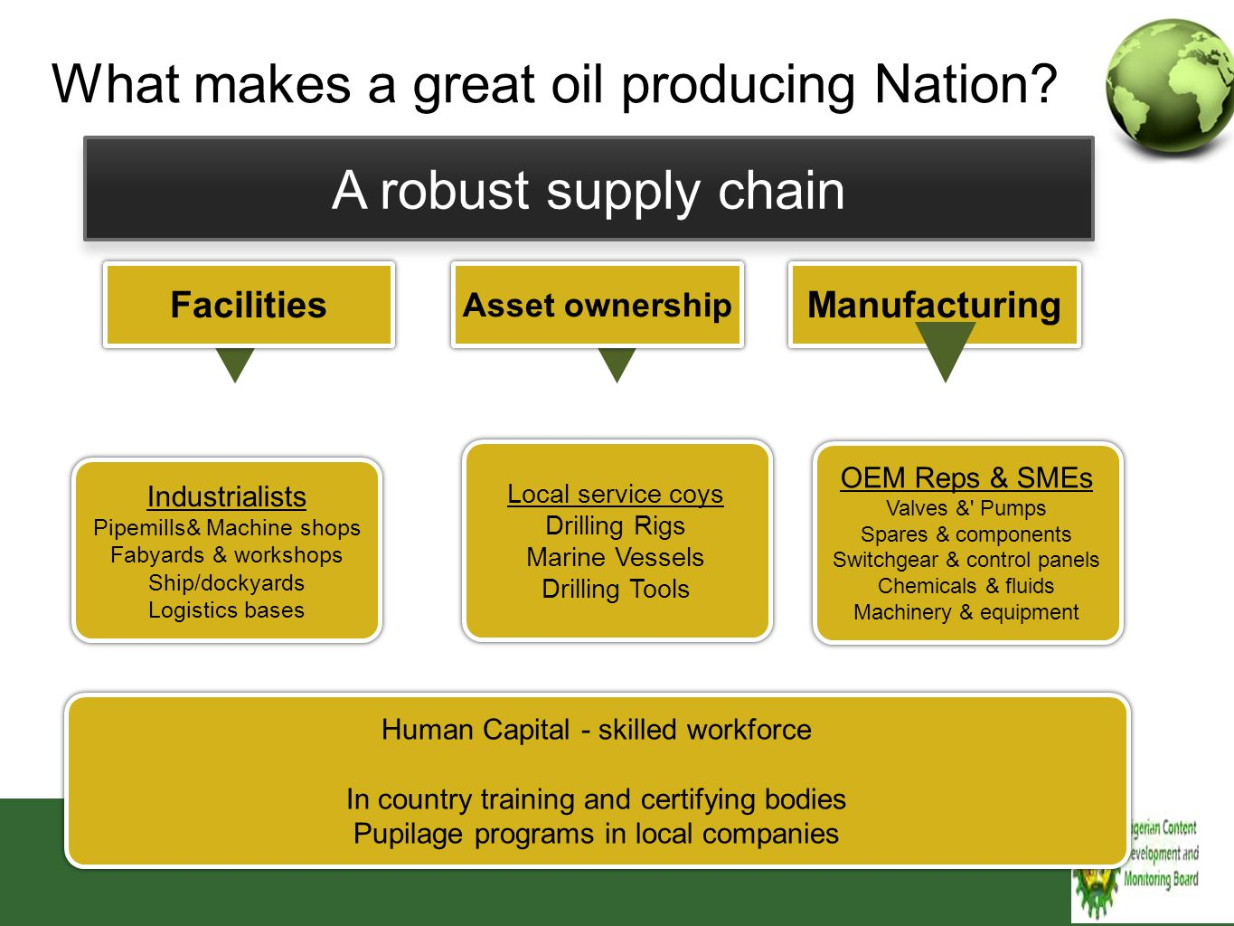 A robust supply chain What makes a great oil producing Nation.