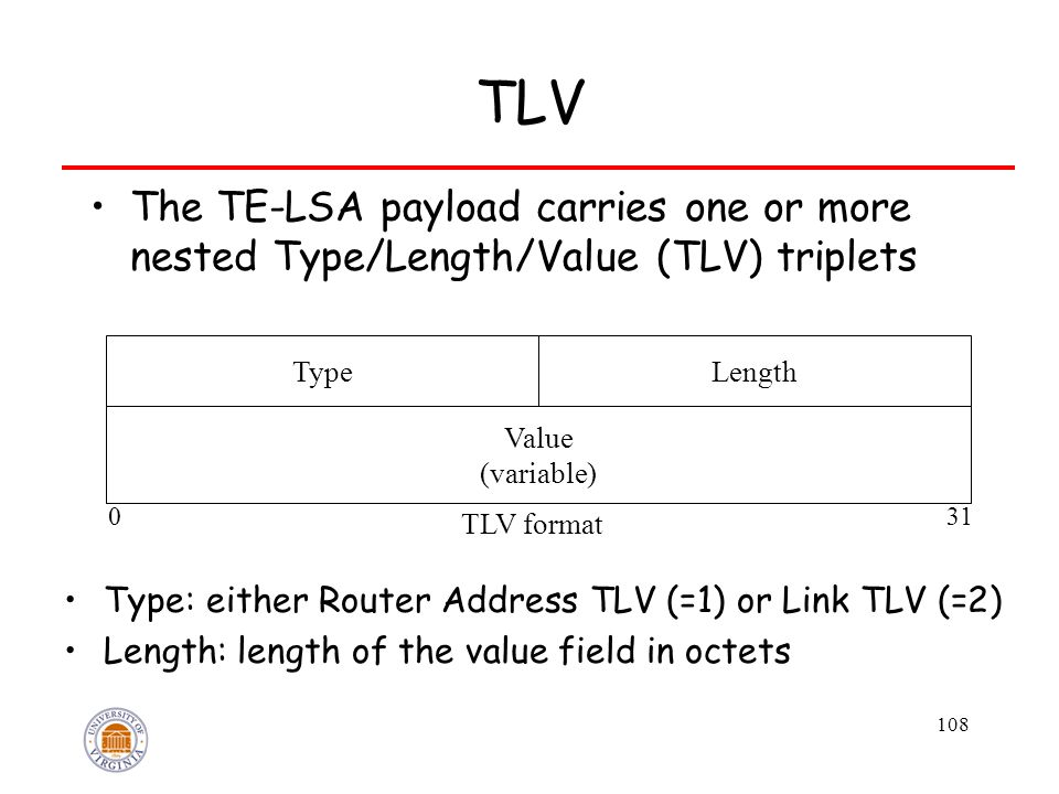 108 TLV The TE-LSA payload carries one or more nested Type/Length/Value (TLV) triplets TypeLength Value (variable) Type: either Router Address TLV (=1) or Link TLV (=2) Length: length of the value field in octets 031 TLV format