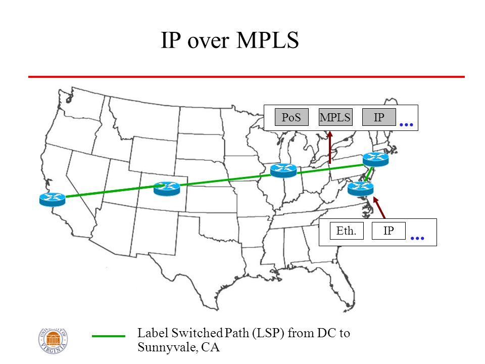 Label Switched Path (LSP) from DC to Sunnyvale, CA PoSIP... EthIP... Eth.IP... MPLS IP over MPLS