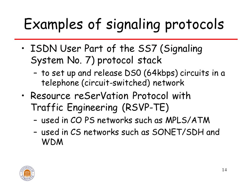 14 Examples of signaling protocols ISDN User Part of the SS7 (Signaling System No.
