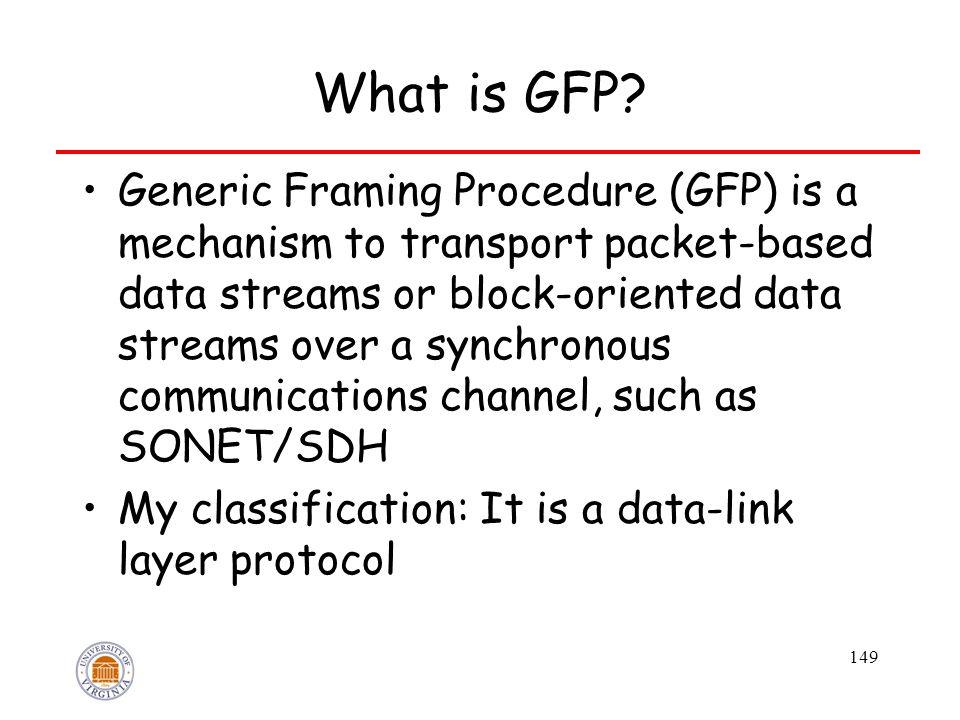 149 What is GFP.