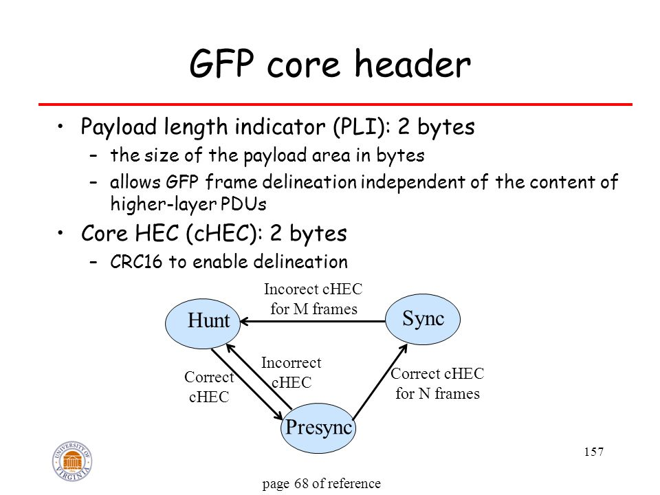 157 GFP core header Payload length indicator (PLI): 2 bytes –the size of the payload area in bytes –allows GFP frame delineation independent of the content of higher-layer PDUs Core HEC (cHEC): 2 bytes –CRC16 to enable delineation Hunt Sync Presync Correct cHEC for N frames Incorrect cHEC Incorect cHEC for M frames Correct cHEC page 68 of reference