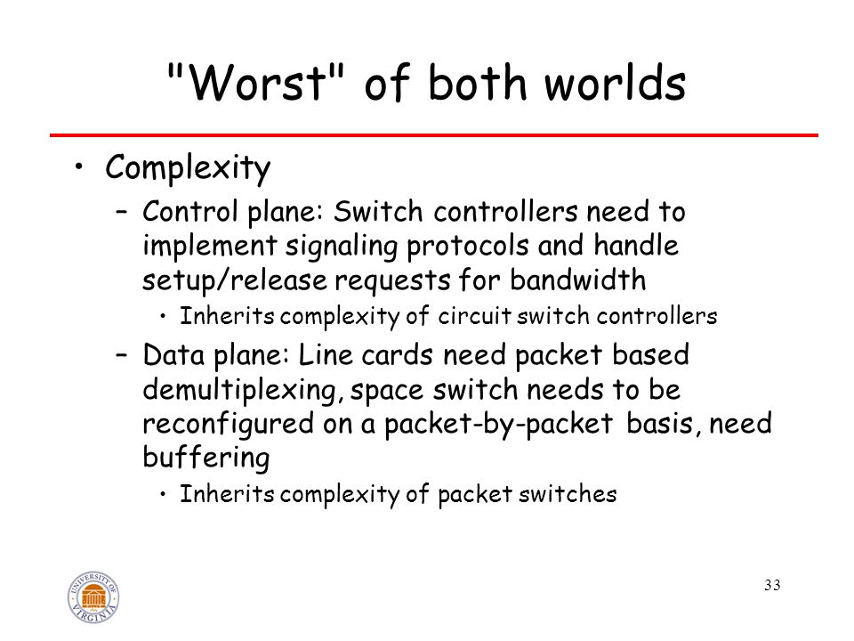 33 Worst of both worlds Complexity –Control plane: Switch controllers need to implement signaling protocols and handle setup/release requests for bandwidth Inherits complexity of circuit switch controllers –Data plane: Line cards need packet based demultiplexing, space switch needs to be reconfigured on a packet-by-packet basis, need buffering Inherits complexity of packet switches