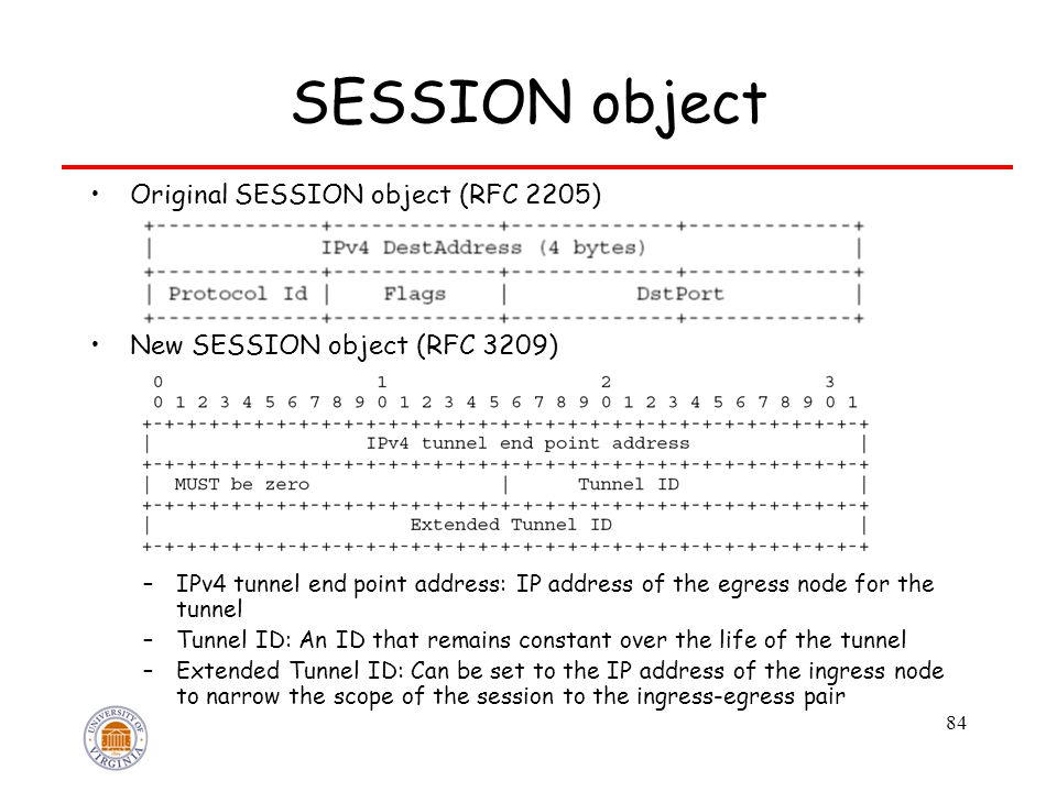 84 SESSION object Original SESSION object (RFC 2205) New SESSION object (RFC 3209) –IPv4 tunnel end point address: IP address of the egress node for the tunnel –Tunnel ID: An ID that remains constant over the life of the tunnel –Extended Tunnel ID: Can be set to the IP address of the ingress node to narrow the scope of the session to the ingress-egress pair