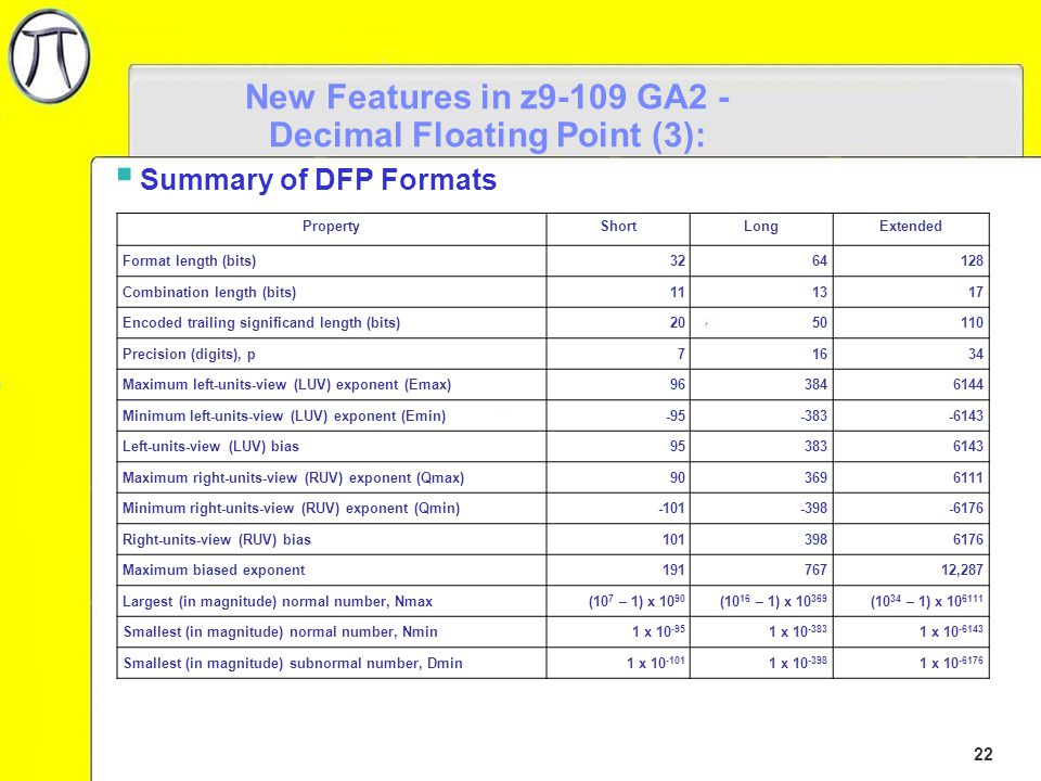 22 New Features in z9-109 GA2 - Decimal Floating Point (3):  Summary of DFP Formats PropertyShortLongExtended Format length (bits)3264128 Combination length (bits)111317 Encoded trailing significand length (bits)2050110 Precision (digits), p71634 Maximum left-units-view (LUV) exponent (Emax)963846144 Minimum left-units-view (LUV) exponent (Emin)-95-383-6143 Left-units-view (LUV) bias953836143 Maximum right-units-view (RUV) exponent (Qmax)903696111 Minimum right-units-view (RUV) exponent (Qmin)-101-398-6176 Right-units-view (RUV) bias1013986176 Maximum biased exponent19176712,287 Largest (in magnitude) normal number, Nmax(10 7 – 1) x 10 90 (10 16 – 1) x 10 369 (10 34 – 1) x 10 6111 Smallest (in magnitude) normal number, Nmin1 x 10 -95 1 x 10 -383 1 x 10 -6143 Smallest (in magnitude) subnormal number, Dmin1 x 10 -101 1 x 10 -398 1 x 10 -6176