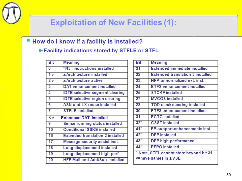 39 Exploitation of New Facilities (1):  How do I know if a facility is installed.