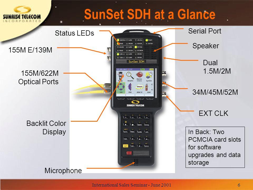 International Sales Seminar - June 20017 SSSDH Left side Connectors n CMI electrical interface : 139/155 Mbps.