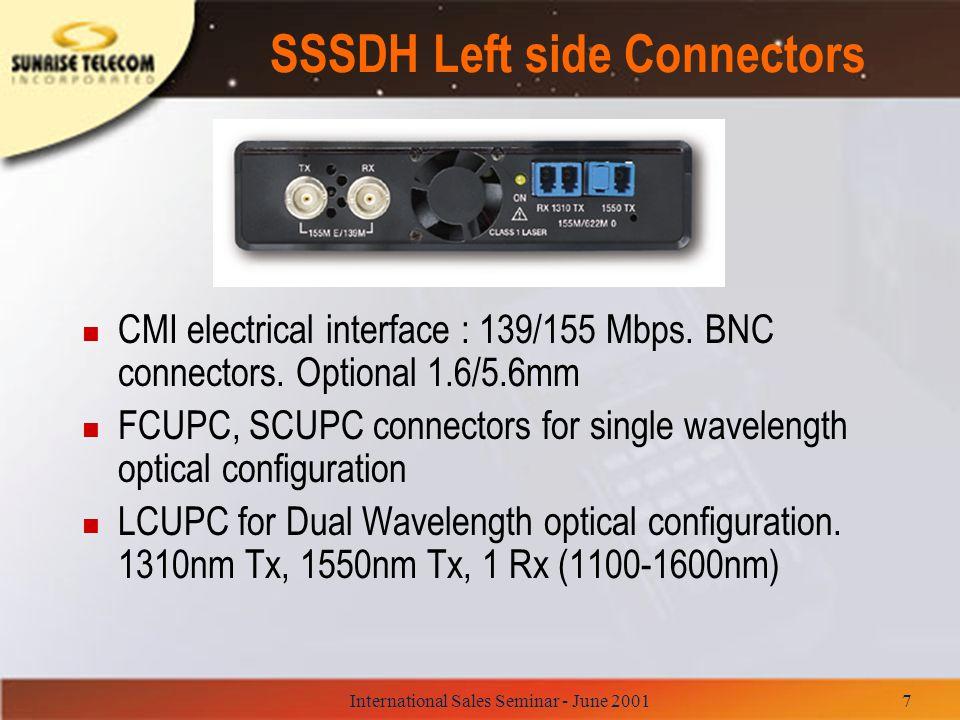 International Sales Seminar - June 200128 Competitors n TREND/ICT –Victoria SDH/SONET/PDH ( 1.5M, 2M, 8M 34M, 45M, 52M, 139M, 155M E, external STM-1 optical interface) –Victoria STM-4/OC-12 –ICT Victoria SDH/PDH (2, 8, 34, 140, 155M E, Ext.