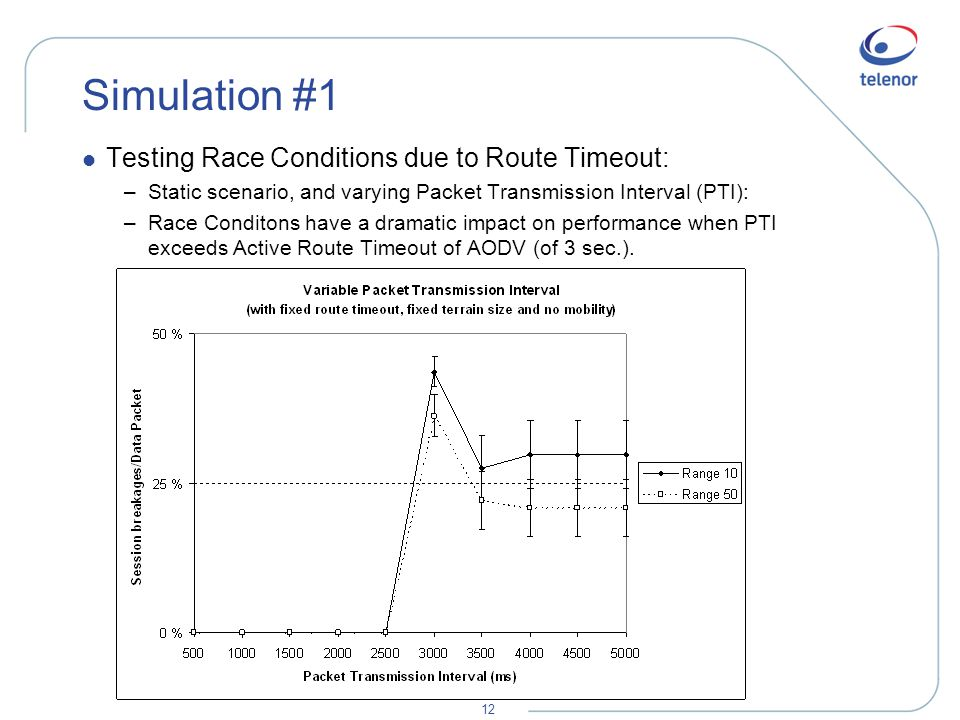12 Simulation #1 l Testing Race Conditions due to Route Timeout: –Static scenario, and varying Packet Transmission Interval (PTI): –Race Conditons have a dramatic impact on performance when PTI exceeds Active Route Timeout of AODV (of 3 sec.).