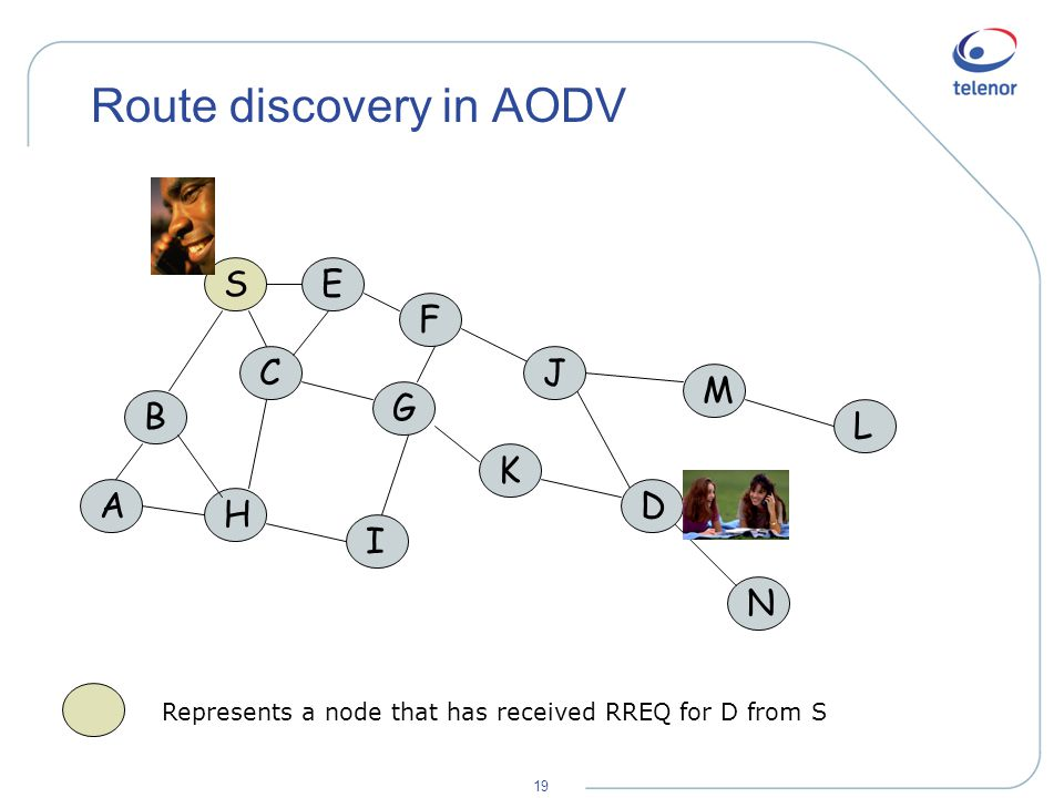 19 Route discovery in AODV A B H S C E F I G K M L N J D Represents a node that has received RREQ for D from S