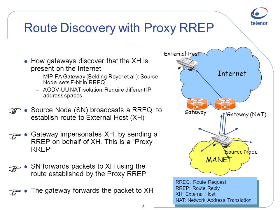 6 Route Discovery with Proxy RREP l How gateways discover that the XH is present on the Internet –MIP-FA Gateway (Belding-Royer et.al.): Source Node sets F-bit in RREQ –AODV-UU NAT-solution: Require different IP address spaces l Source Node (SN) broadcasts a RREQ to establish route to External Host (XH) l Gateway impersonates XH, by sending a RREP on behalf of XH.