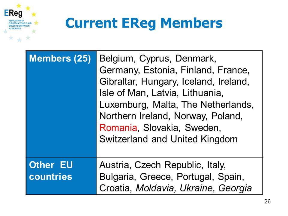 26 Current EReg Members Members (25)Belgium, Cyprus, Denmark, Germany, Estonia, Finland, France, Gibraltar, Hungary, Iceland, Ireland, Isle of Man, La