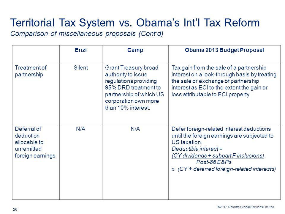 ©2012 Deloitte Global Services Limited 26 Territorial Tax System vs. Obama's Int'l Tax Reform Comparison of miscellaneous proposals (Cont'd) EnziCampO