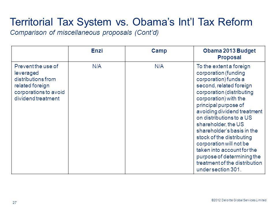 ©2012 Deloitte Global Services Limited 27 Territorial Tax System vs. Obama's Int'l Tax Reform Comparison of miscellaneous proposals (Cont'd) EnziCampO