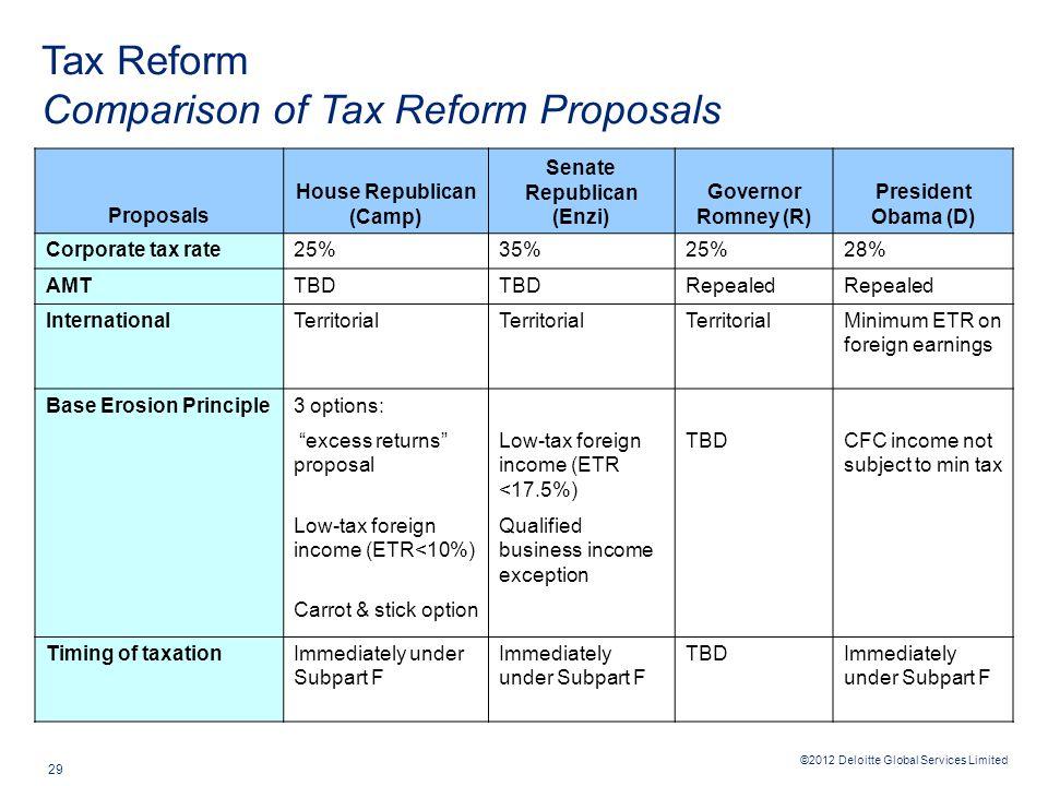 ©2012 Deloitte Global Services Limited 29 Tax Reform Comparison of Tax Reform Proposals Proposals House Republican (Camp) Senate Republican (Enzi) Gov