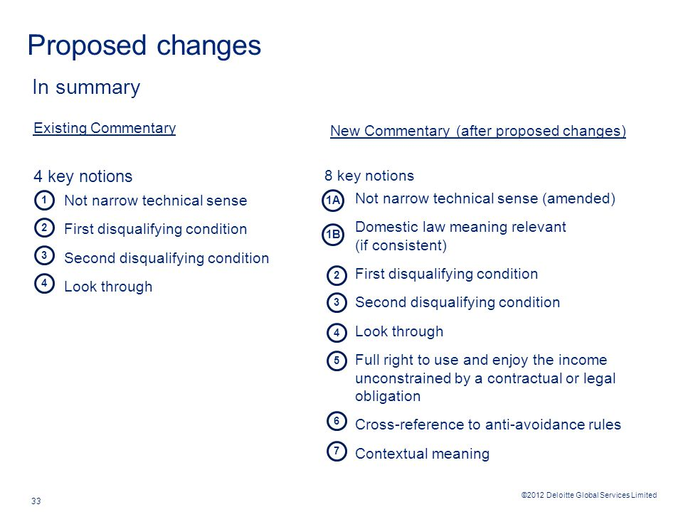 ©2012 Deloitte Global Services Limited 33 Proposed changes Existing Commentary 4 key notions Not narrow technical sense First disqualifying condition