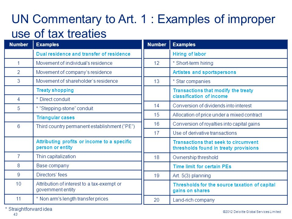 ©2012 Deloitte Global Services Limited 43 UN Commentary to Art. 1 : Examples of improper use of tax treaties NumberExamples Dual residence and transfe