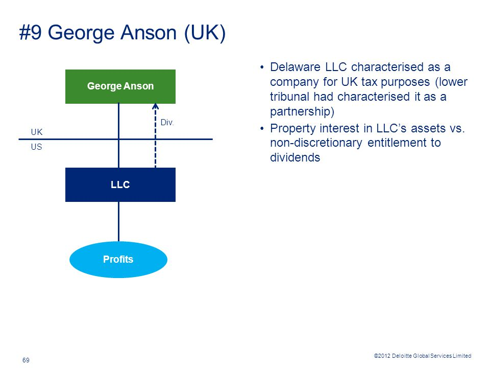 ©2012 Deloitte Global Services Limited 69 #9 George Anson (UK) Delaware LLC characterised as a company for UK tax purposes (lower tribunal had characterised it as a partnership) Property interest in LLC's assets vs.