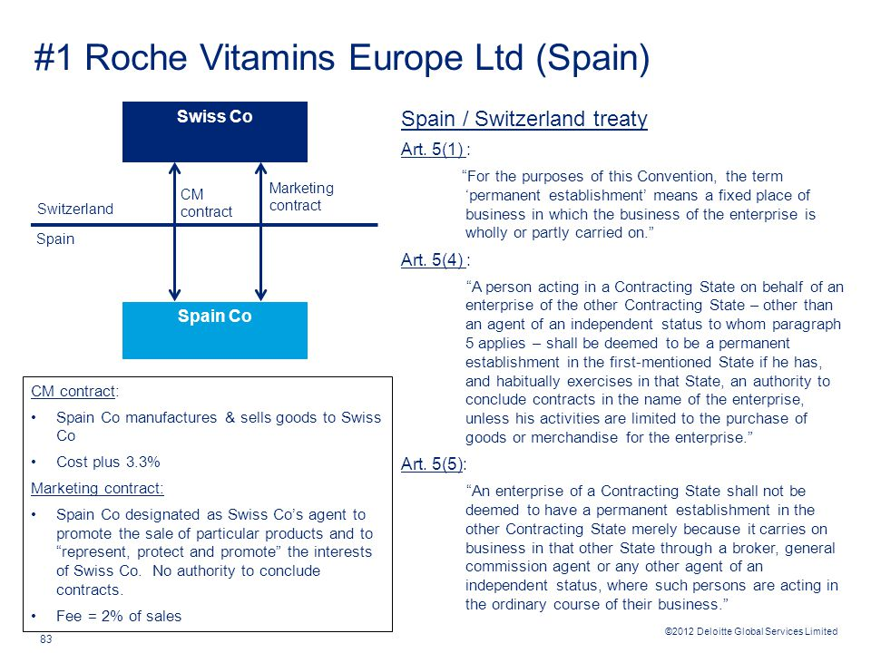 """©2012 Deloitte Global Services Limited 83 #1 Roche Vitamins Europe Ltd (Spain) Spain / Switzerland treaty Art. 5(1) : """"For the purposes of this Conven"""