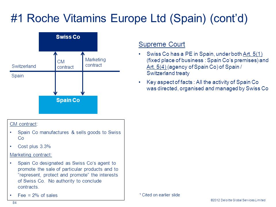 ©2012 Deloitte Global Services Limited 84 #1 Roche Vitamins Europe Ltd (Spain) (cont'd) Supreme Court Swiss Co has a PE in Spain, under both Art. 5(1)
