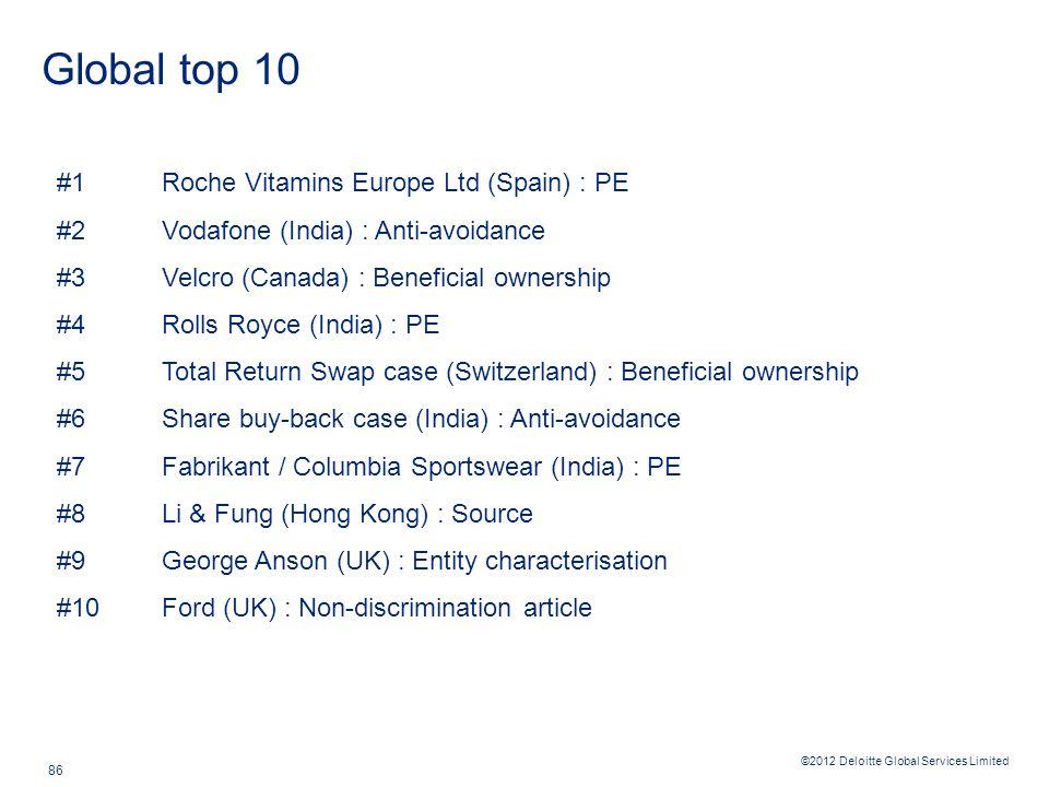 ©2012 Deloitte Global Services Limited 86 Global top 10 #1Roche Vitamins Europe Ltd (Spain) : PE #2Vodafone (India) : Anti-avoidance #3Velcro (Canada)