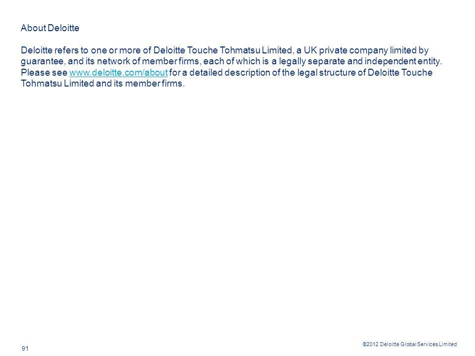 ©2012 Deloitte Global Services Limited 91 About Deloitte Deloitte refers to one or more of Deloitte Touche Tohmatsu Limited, a UK private company limi