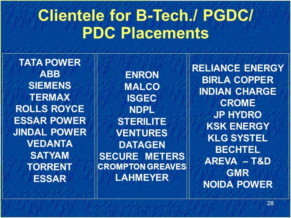 Clientele for B-Tech./ PGDC/ PDC Placements TATA POWER ABB SIEMENS TERMAX ROLLS ROYCE ESSAR POWER JINDAL POWER VEDANTA SATYAM TORRENT ESSAR RELIANCE ENERGY BIRLA COPPER INDIAN CHARGE CROME JP HYDRO KSK ENERGY KLG SYSTEL BECHTEL AREVA – T&D GMR NOIDA POWER ENRON MALCO ISGEC NDPL STERILITE VENTURES DATAGEN SECURE METERS CROMPTON GREAVES LAHMEYER 28