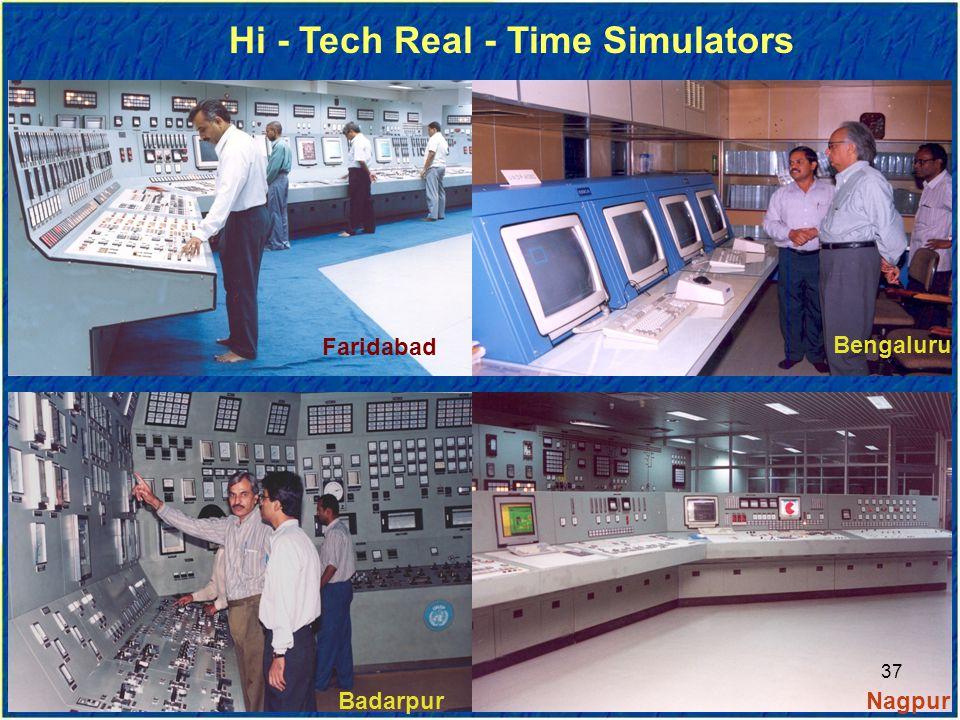 Hi - Tech Real - Time Simulators Faridabad Nagpur Bengaluru Badarpur 37